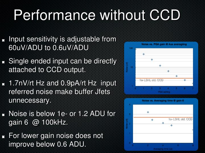 Performance without CCD