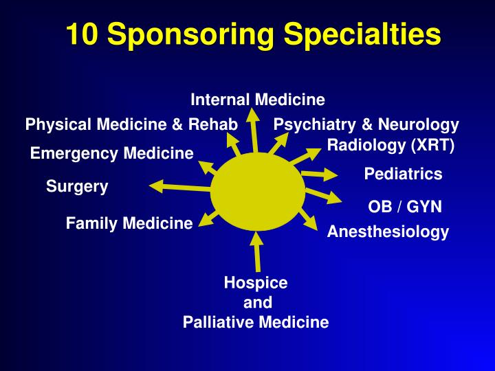 10 Sponsoring Specialties