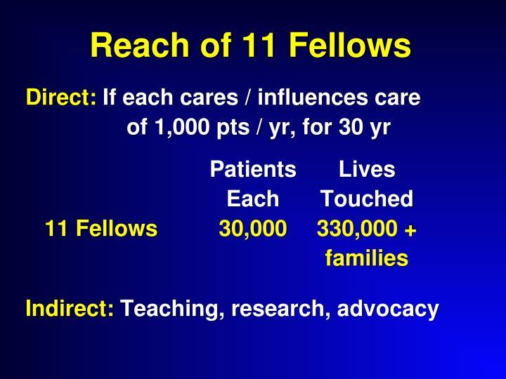 Reach of 11 Fellows