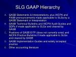 slg gaap hierarchy