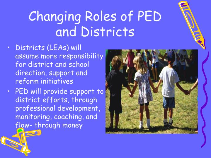 Changing Roles of PED and Districts