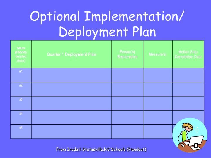 Optional Implementation/