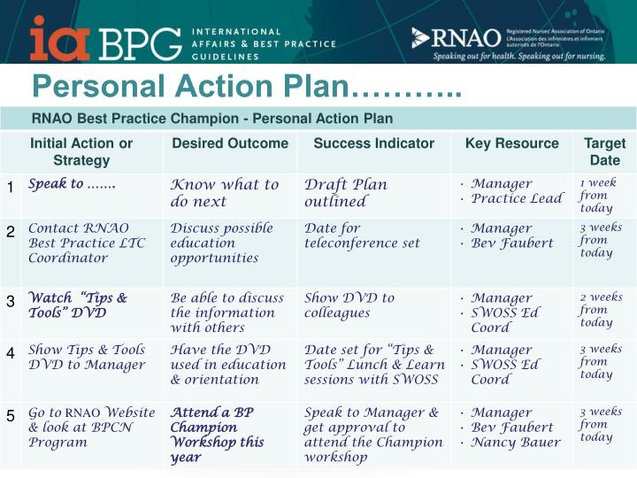 Personal Action Plan………..