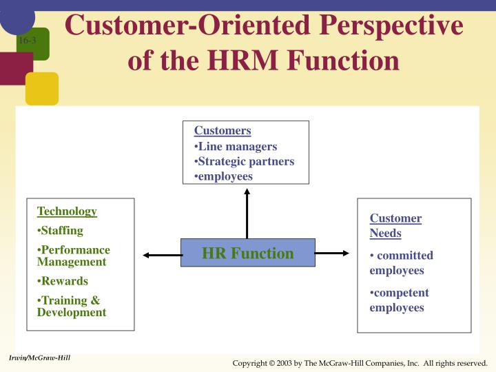 Customer oriented perspective of the hrm function