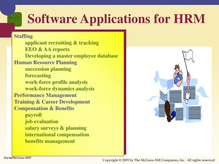 Software Applications for HRM