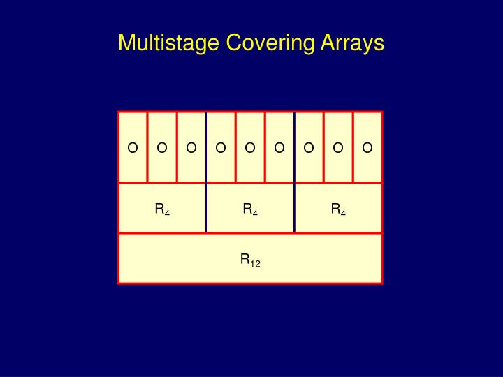 Multistage Covering Arrays