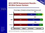 2014 hstw assessment results all ohio career centers