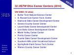32 hstw ohio career centers 2014
