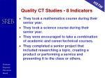 quality ct studies 8 indicators