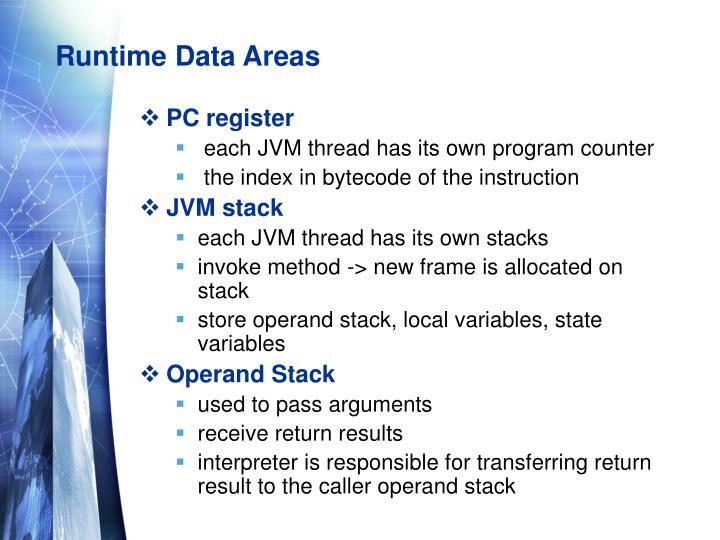 Runtime Data Areas
