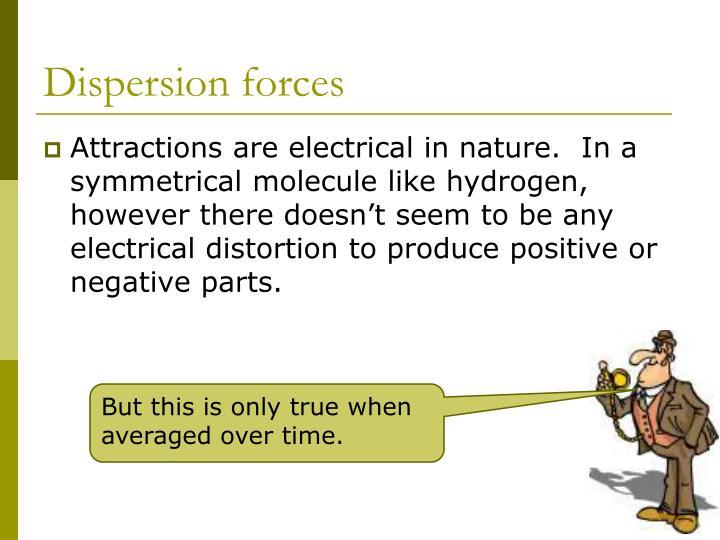 Dispersion forces