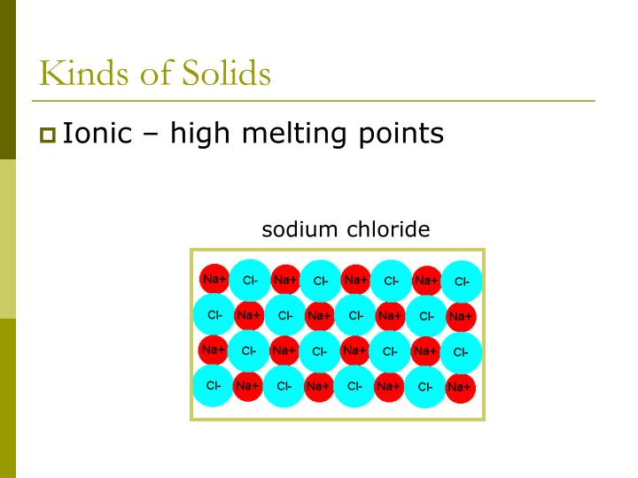 Kinds of Solids