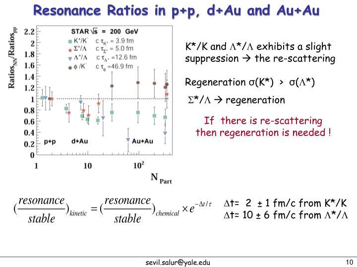 Resonance Ratios in p+p, d+Au and Au+Au