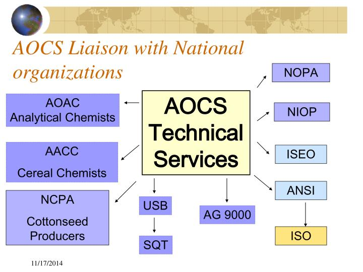 AOCS Liaison with National organizations