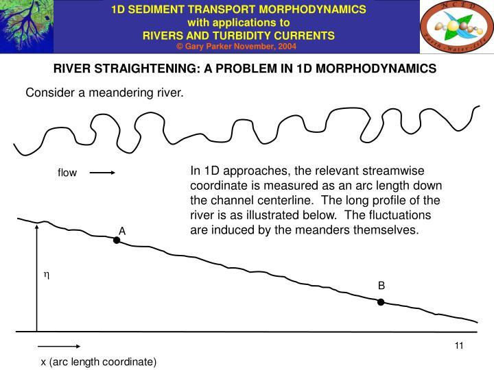RIVER STRAIGHTENING: A PROBLEM IN 1D MORPHODYNAMICS