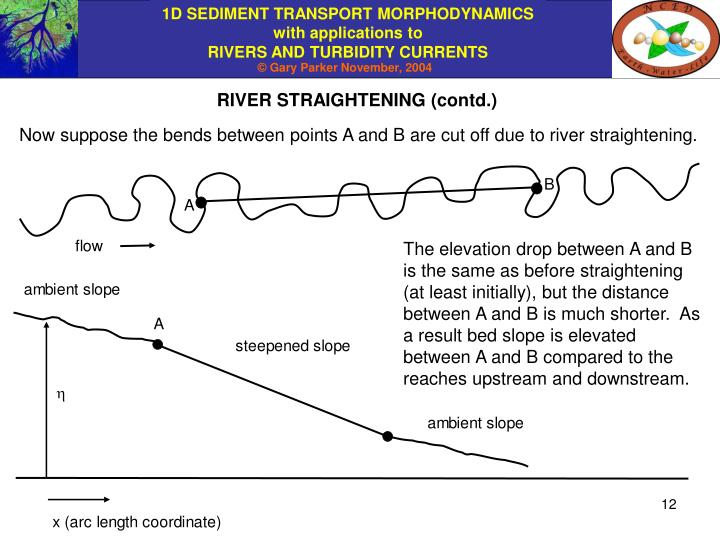 RIVER STRAIGHTENING (contd.)