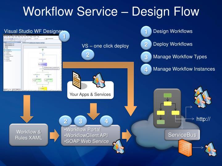 Workflow Service