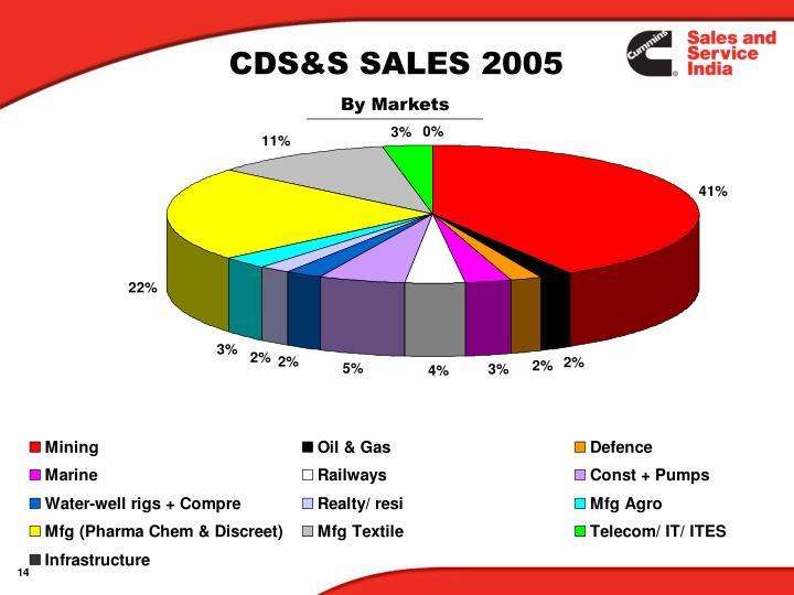 CDS&S SALES 2005