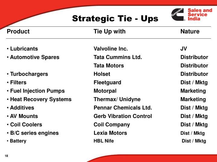 Strategic Tie - Ups