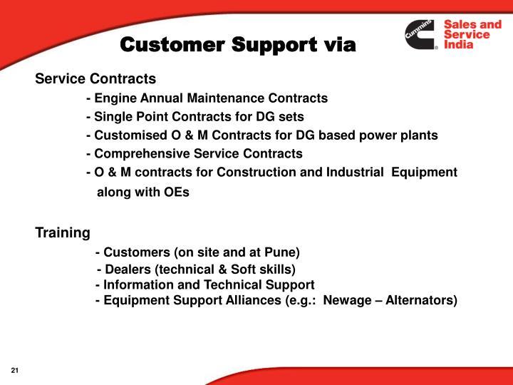 Customer Support via