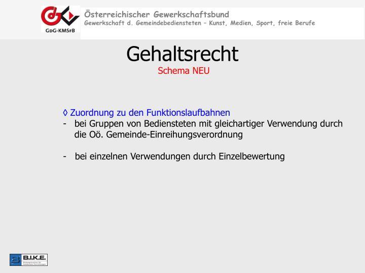 Küchenleiter Gehalt ~ ppt modul 1 einführungstag für neue gemeinde (verbands)bedienstete information zum powerpoint