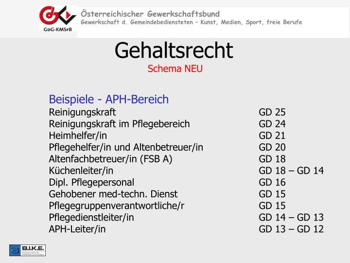 Beispiele - APH-Bereich