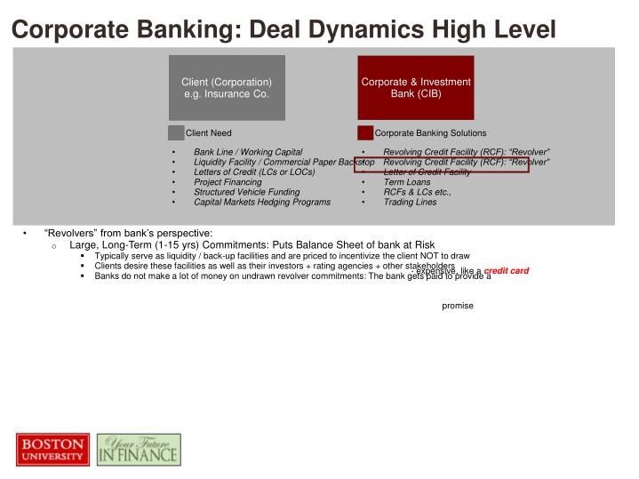 corporate banking deal dynamics high level