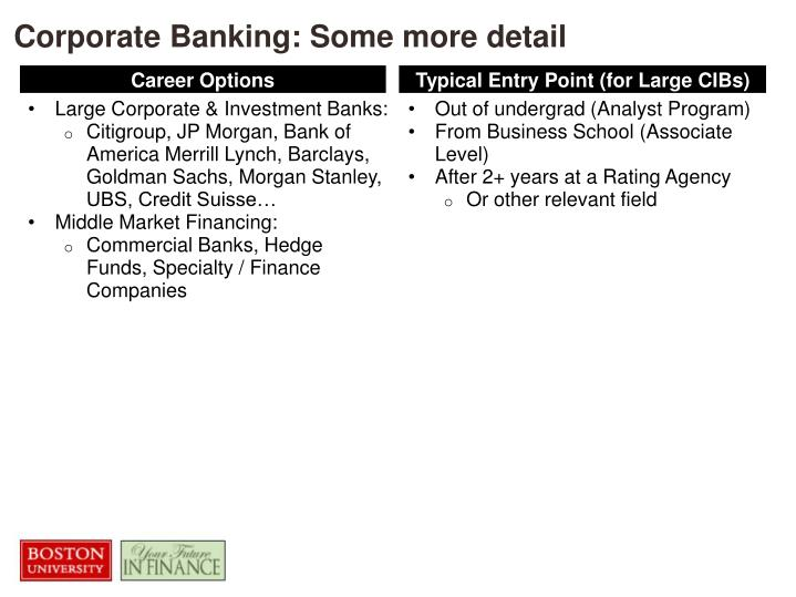 Corporate Banking: Some more detail