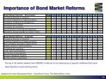 importance of bond market reforms