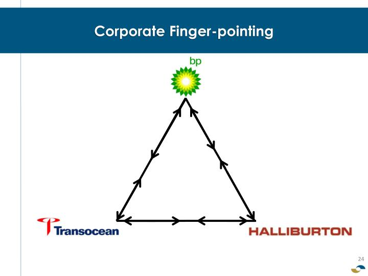 Corporate Finger-pointing
