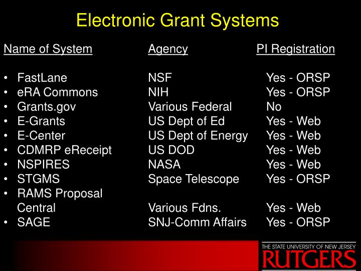 Electronic Grant Systems