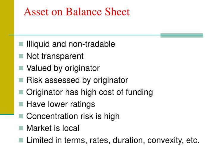 Asset on Balance Sheet