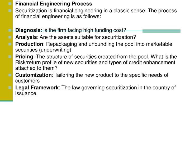 Financial Engineering Process