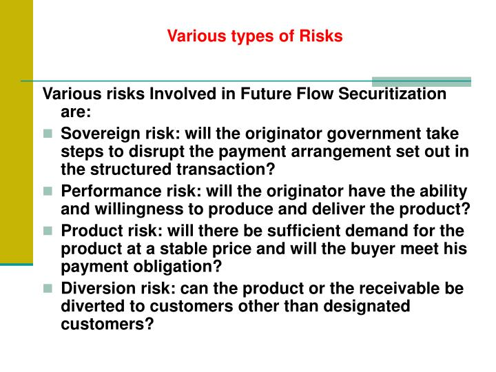Various types of Risks