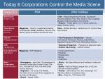today 6 corporations control the media scene1