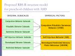 proposed rbs r structure model for preschool children with asd