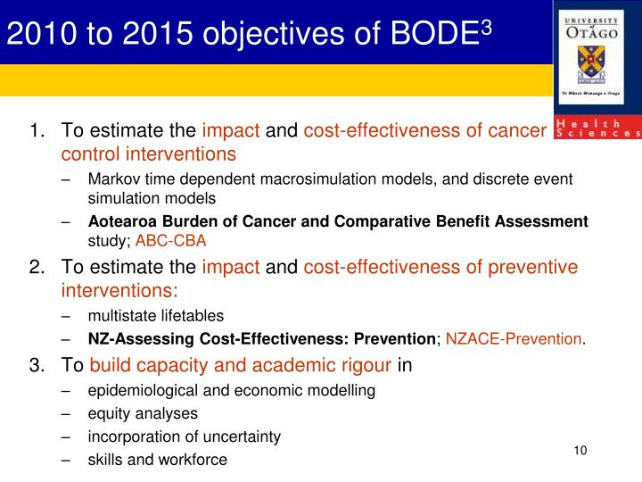 2010 to 2015 objectives of BODE