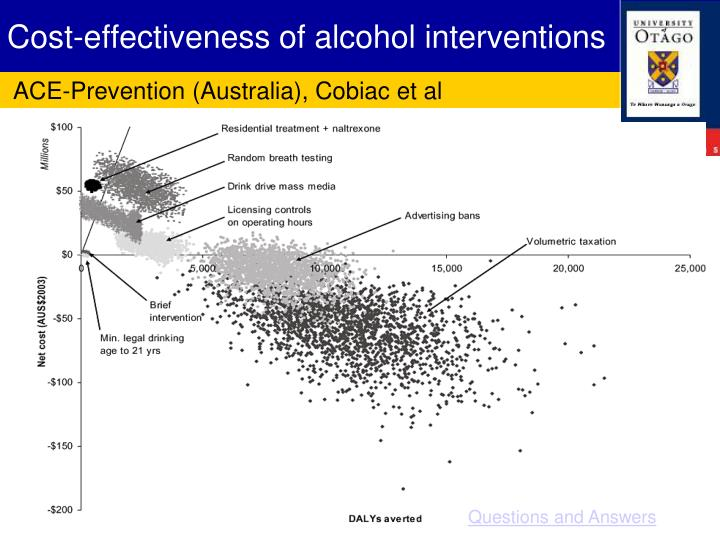 Cost-effectiveness of alcohol interventions