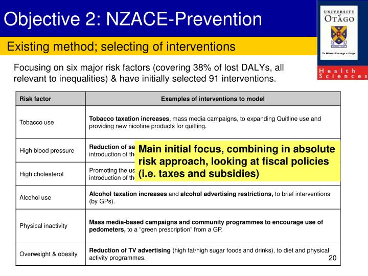 Objective 2: NZACE-Prevention