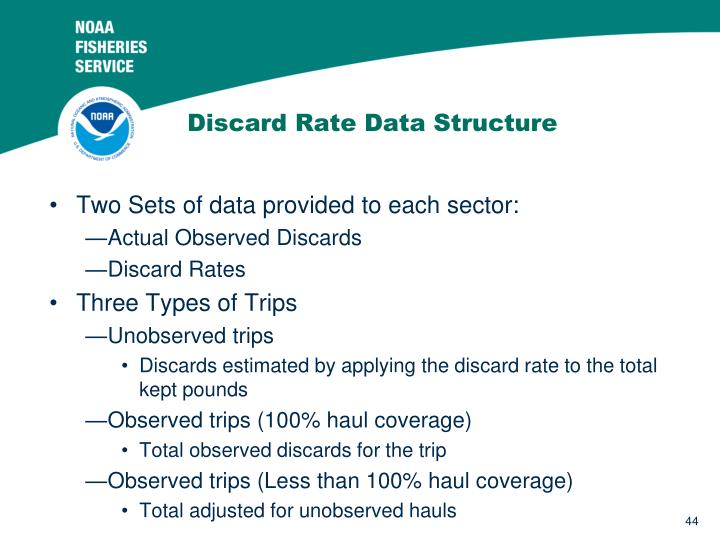 Discard Rate Data Structure