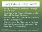 long futures hedge process