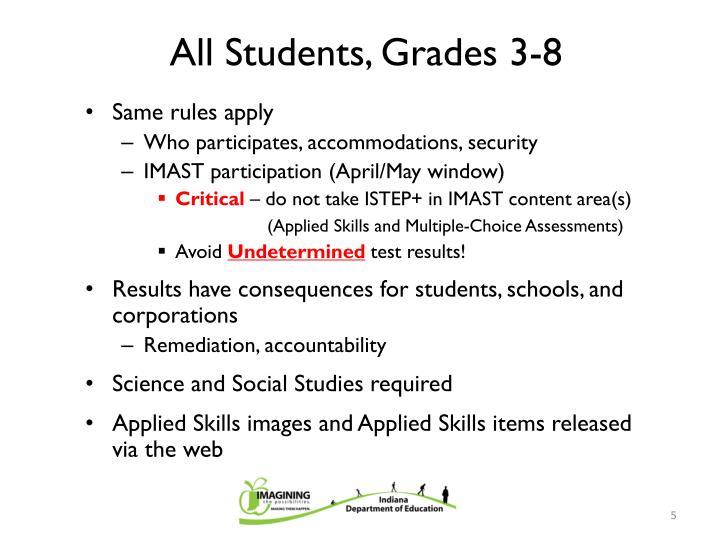 All Students, Grades 3-8