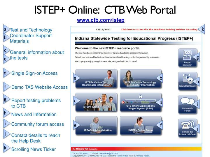 Oklahoma Online Program Overview