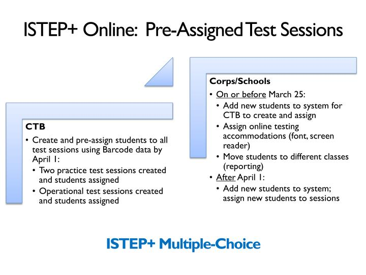 ISTEP+ Online:  Pre-Assigned Test Sessions