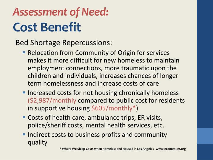 Assessment of Need: