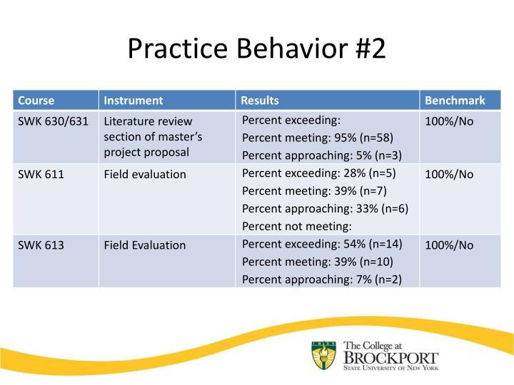 Practice Behavior #2