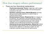 how does imagery enhance performance