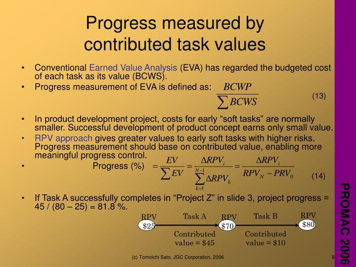 Progress measured by