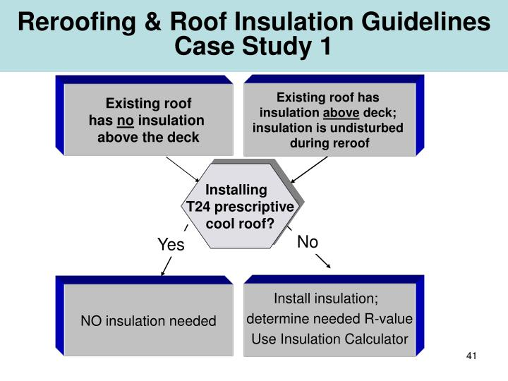 Existing roof has