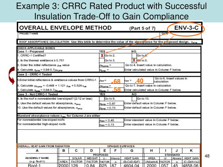 Example 3: CRRC Rated Product with Successful Insulation Trade-Off to Gain Compliance